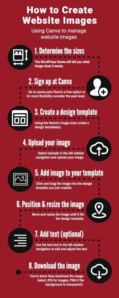 create website images - using canva infographic